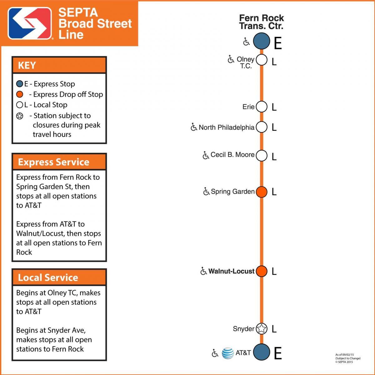 linje på kart Septa broad street linje kart   Kart over Septa broad street linje  linje på kart